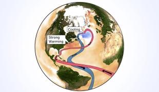 โลกร้อนส่งผลต่อการ ไหลเวียนของมหาสมุทร