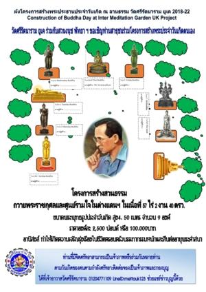 #สร้างพระพุทธรูป #พระประจำวัน  ในต่างแดน
