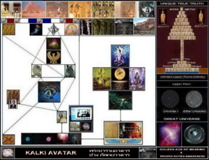 Kalki Avatar 1.11 - The Universe and the World at 
