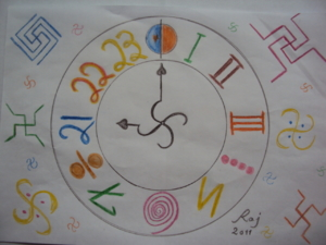 The Swasthya Time! स्वास्थ्य का समय Svāsthya kā samaya!