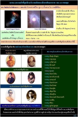 ราชสกุลสายพระเจ้าตากสิน หน้า 1