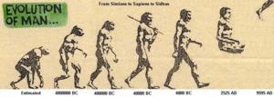 Evolution Of Man ...