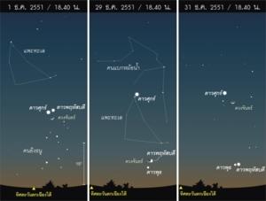 2008 12chart  ดาวเคราะห์เดือนนี้ (ธันวาคม 2551)