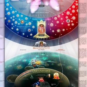 Vishnu - Krishna - Ramayana - Avatar http://www.facebook.com/UniversalReligionNirvana