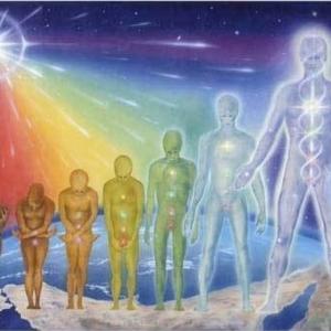 Kundalini yoga awakening rising experiences modified